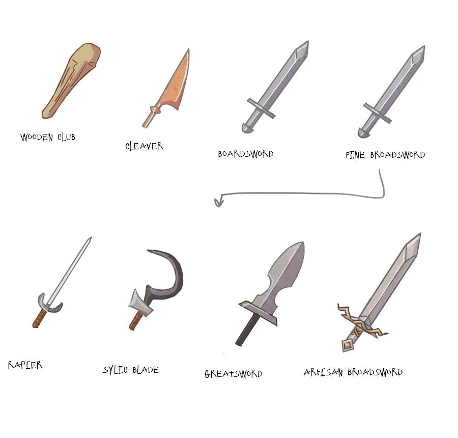Equipment Upgrade Siege Games
